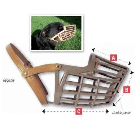 Muselière Plastique pour chien
