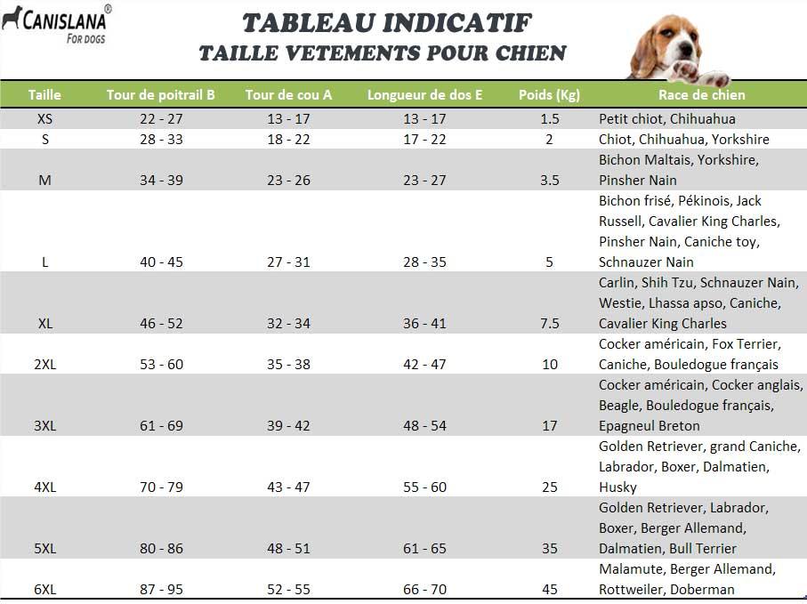 Tableau des tailles de vêtements pour chiens